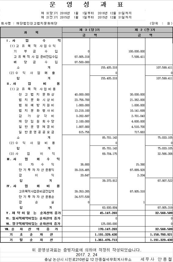 운영성과표-1.jpg
